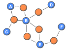 Projection of binary and weighted two-mode networks onto one-mode weighted networks