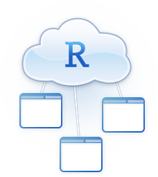 Securely using R and RStudio on Amazon's EC2